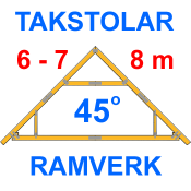 Takstol 4567815
