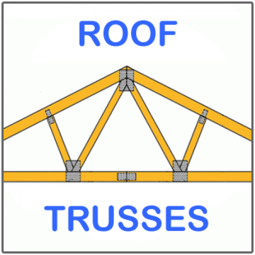 Tenico Diy W Roof Trusses Pdf: pre made roof trusses